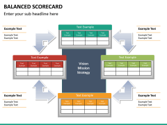 Balanced scorecard PPT slide 12