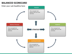Balanced scorecard PPT slide 13