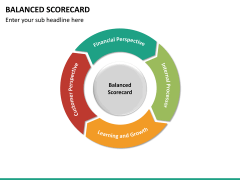 Balanced scorecard PPT slide 18