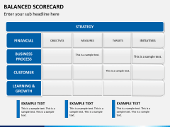 Balanced scorecard PPT slide 10