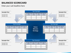 Balanced scorecard PPT slide 2