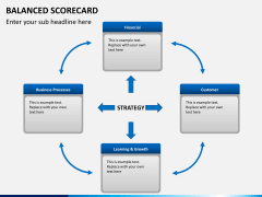 Balanced scorecard PPT slide 3