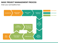 Basic project management PPT slide 8