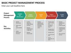 Basic project management PPT slide 10
