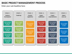 Basic project management PPT slide 13