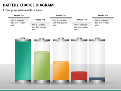 Battery charge PPT slide 14