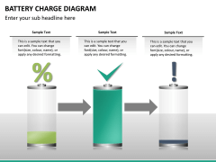 Battery charge PPT slide 26