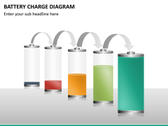 Battery charge PPT slide 15