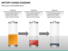 Battery charge PPT slide 20