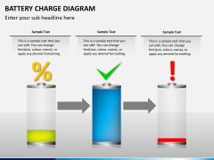 Battery charge PPT slide 13