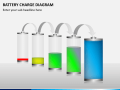 Battery charge PPT slide 2