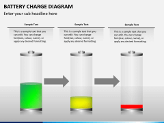 Battery charge PPT slide 7