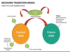 Beckhard Transition Model PPT slide 6