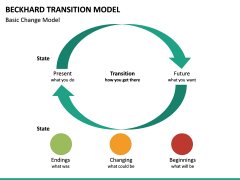 Beckhard Transition Model PPT slide 8