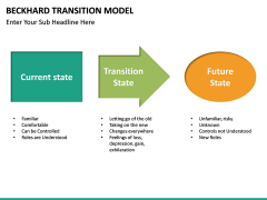 Beckhard Transition Model PPT slide 9