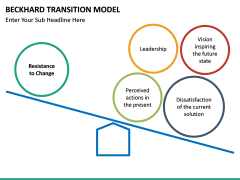 Beckhard Transition Model PPT slide 10