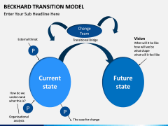 Beckhard Transition Model PPT slide 1