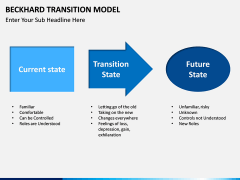 Beckhard Transition Model PPT slide 4