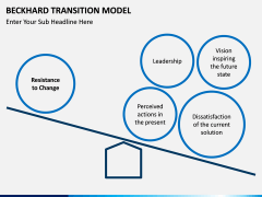 Beckhard Transition Model PPT slide 5