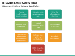 Behavior based safety PPT slide 34