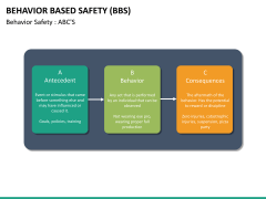 Behavior based safety PPT slide 21