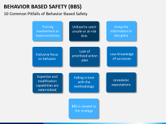 Behavior based safety PPT slide 16