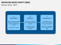 Behavior based safety PPT slide 3