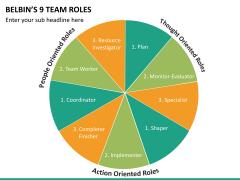 Belbin's team roles PPT slide 9