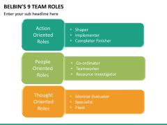 Belbin's team roles PPT slide 13