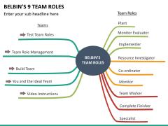 Belbin's team roles PPT slide 14