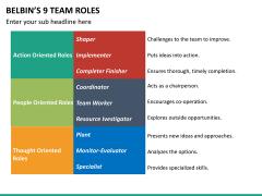 Belbin's team roles PPT slide 15