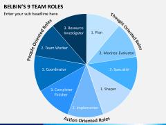 Belbin's team roles PPT slide 1