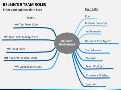 Belbin's team roles PPT slide 6