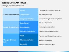 Belbin's team roles PPT slide 7