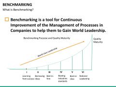 Benchmarking PPT slide 23