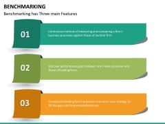 Benchmarking PPT slide 33