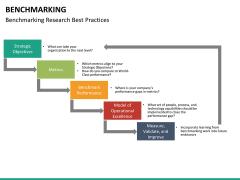 Benchmarking PPT slide 36