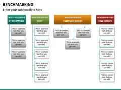 Benchmarking PPT slide 40