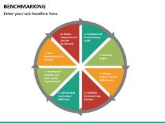 Benchmarking PPT slide 41