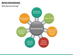 Benchmarking PPT slide 24