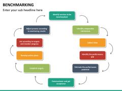 Benchmarking PPT slide 43