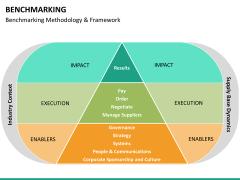 Benchmarking PPT slide 26