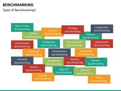Benchmarking PPT slide 28