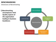 Benchmarking PPT slide 30
