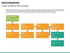 Benchmarking PPT slide 31