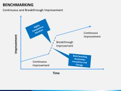 Benchmarking PPT slide 16