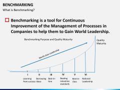 Benchmarking PPT slide 1