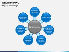 Benchmarking PPT slide 2