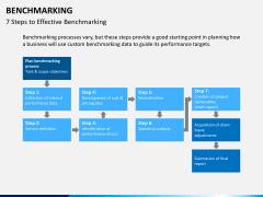 Benchmarking PPT slide 9