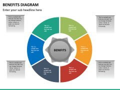 Benefits diagram PPT slide 13